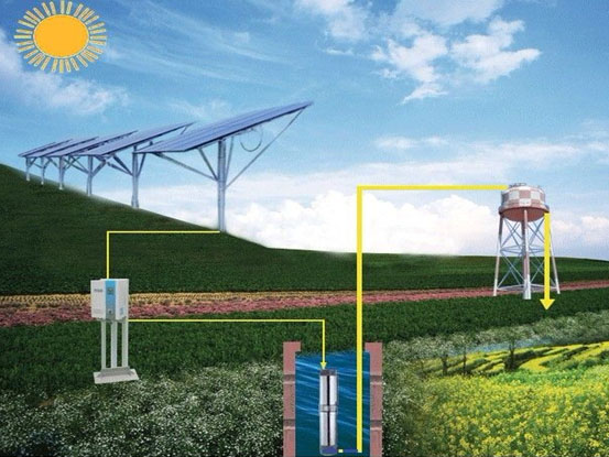 Solar Water Pump Systems Manufacturers Amp Supplier